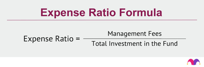 Graphic showing the expense ratio formula, saying the expense ratio equals management fees divided by total investment in the fund.