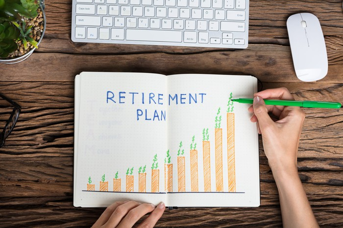 "A notebook in front of a laptop with a savings graph labeled ""RETIREMENT PLAN"" on the page."