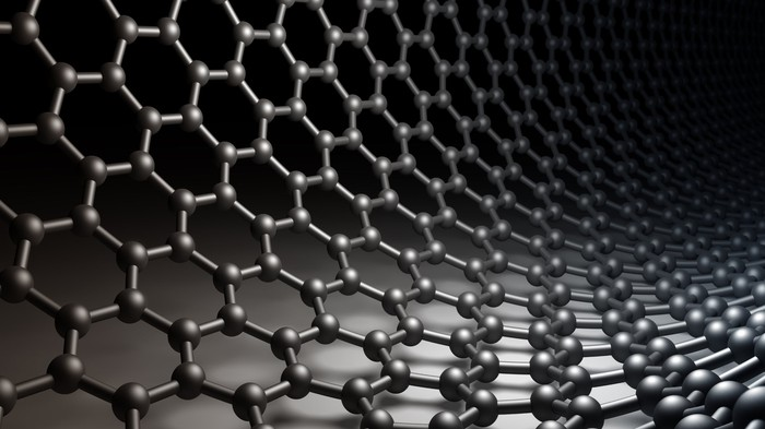 Graphene lattice.