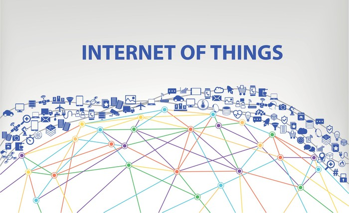 """Graphic with text: """"Internet of Things"""""""