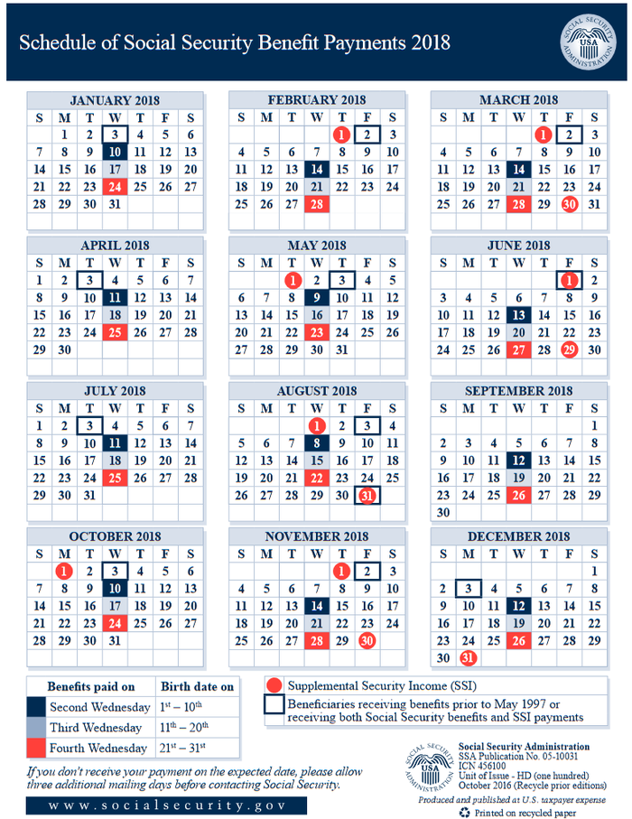 Ssi Benefits Calendar 2019 2018 Social Security Payments Schedule    The Motley Fool