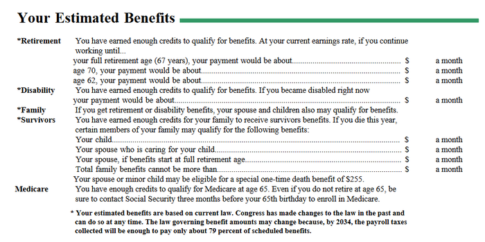 A page from the Social Security Administration describing Estimated Benefits
