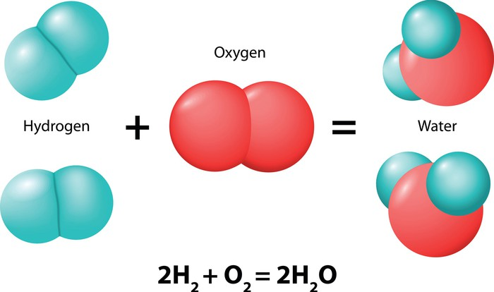 Hydrogen and oxygen atoms merging to form water