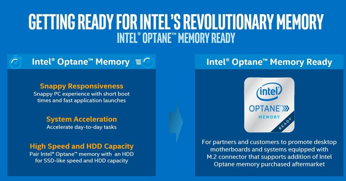 Intel Corporation's Optane Cache for PCs Sounds Cool… If It