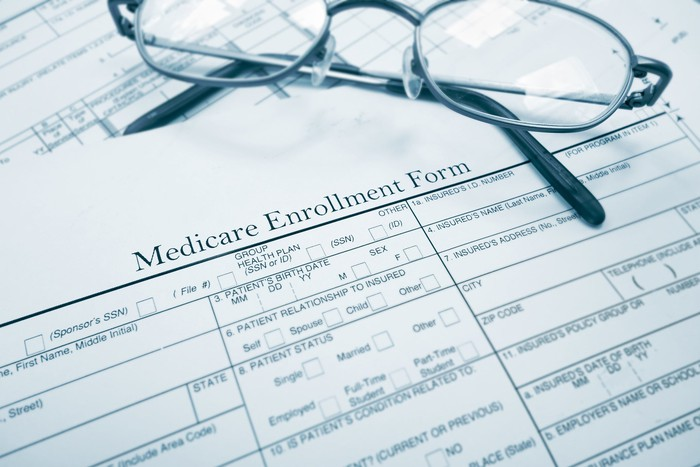 A pair of reading glasses rests on top of a Medicare enrollment form.