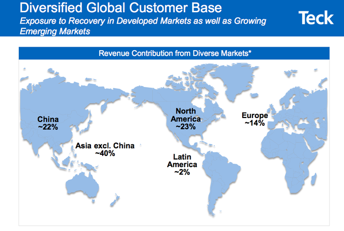 Map showing Teck Resources sales by geographic region