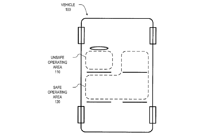 Drawing from Apple's '149 patent, outlining a car where the driver's seat is off-limits to mobile devices.