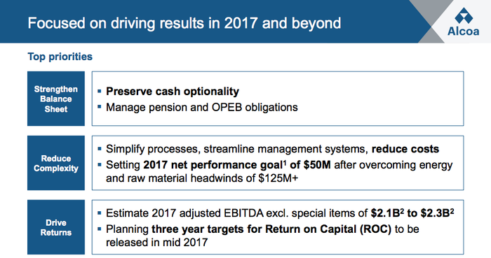 List of Alcoa's 2017 goals, shown specifically to note the company's $50 million productivity improvement goal. Image Source: Alcoa Corp.