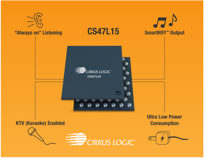 Cirrus Logic's latest smart codec for flagship smartphones.