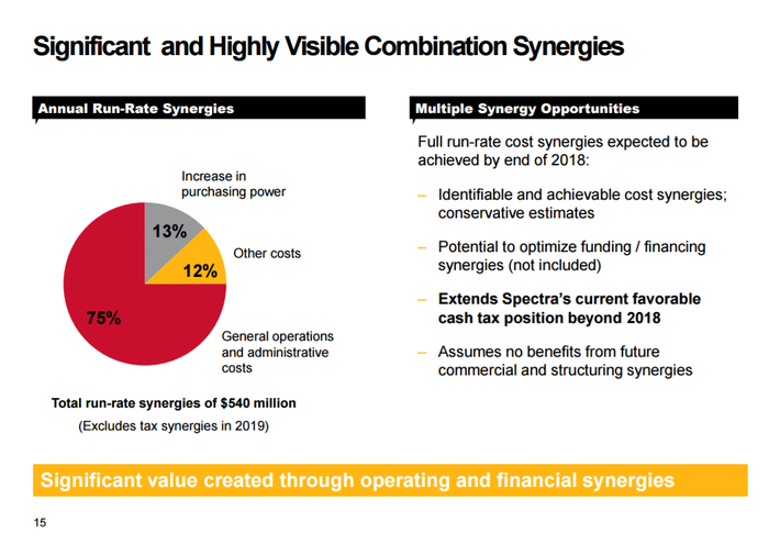 Investor slide with management's estimated cost savings through synergies