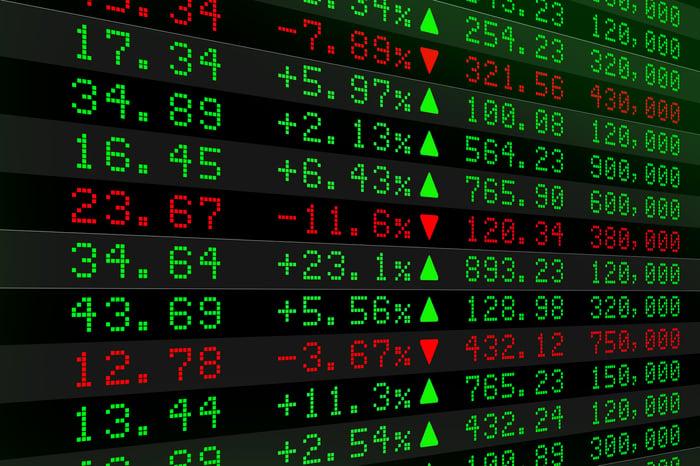 Stock ticker feed