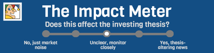 Impact meter: Unclear monitor closely