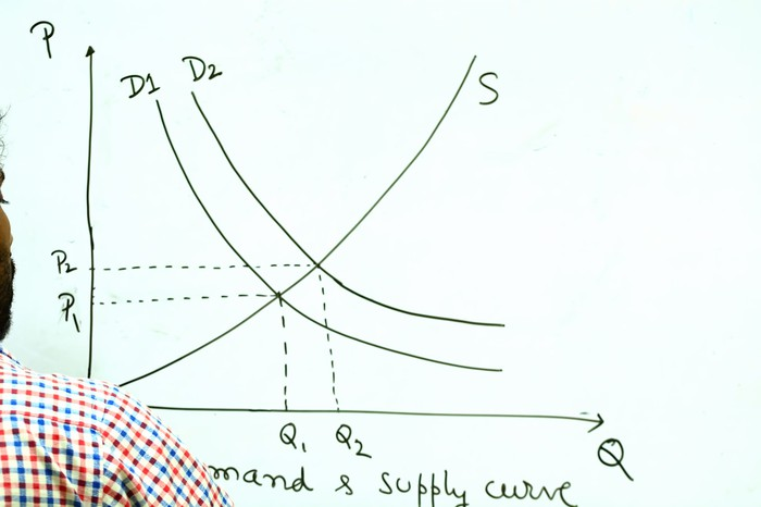 Supply and demand curve drawn on whiteboard