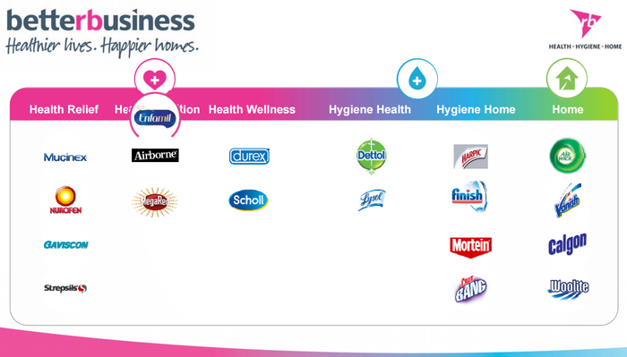 Image showing list of brand logos post-acquisition