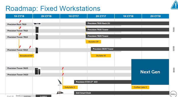 A purported Dell system road map.