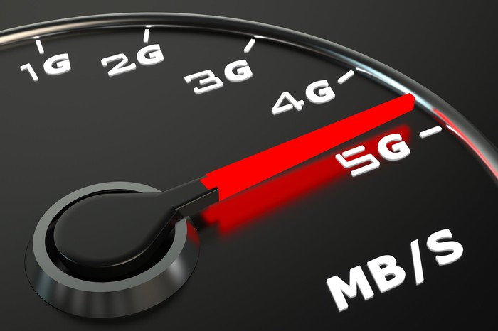 Speedometer showing 5G is faster than the current and previous generations of wireless tech.