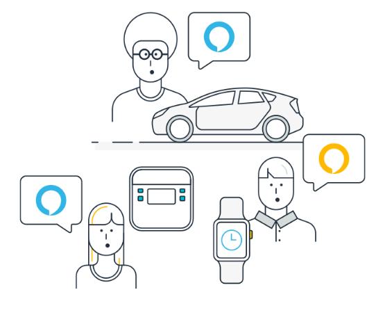 Image depicting connectivity capabilities of Amazon Alexa.