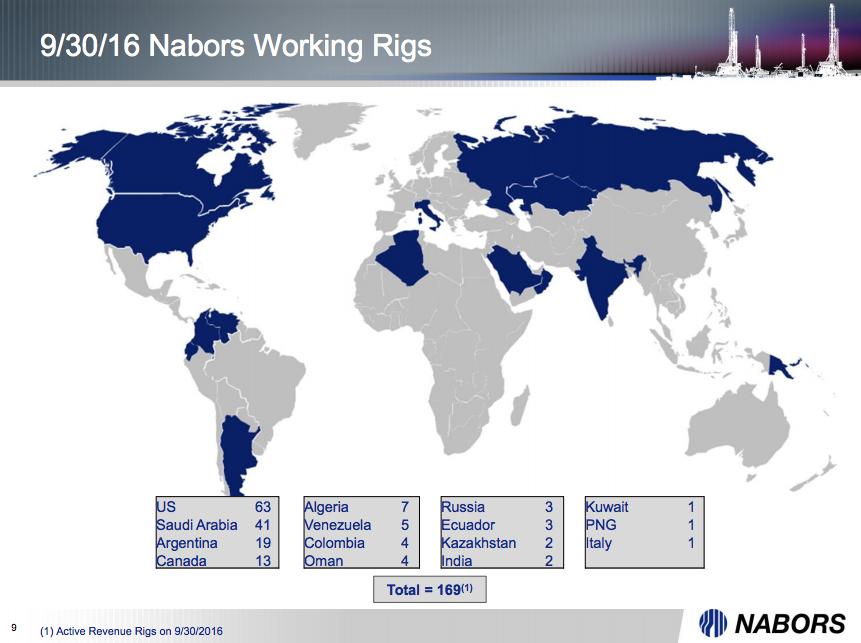 An image showing Nabors Industries global footprint.