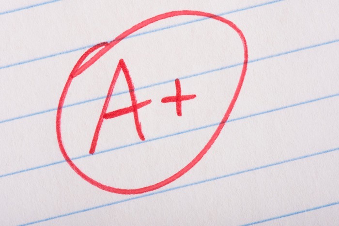 """A+"" written in red and circled, on lined school paper."