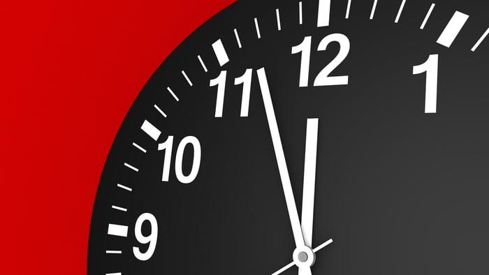 Clock ticking down to midnight