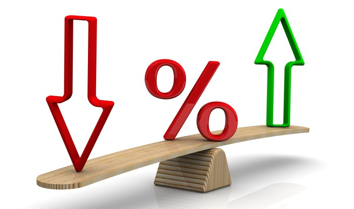 See-saw with red arrow pointing down and green arrow pointing up on either side and percentage sign in the middle