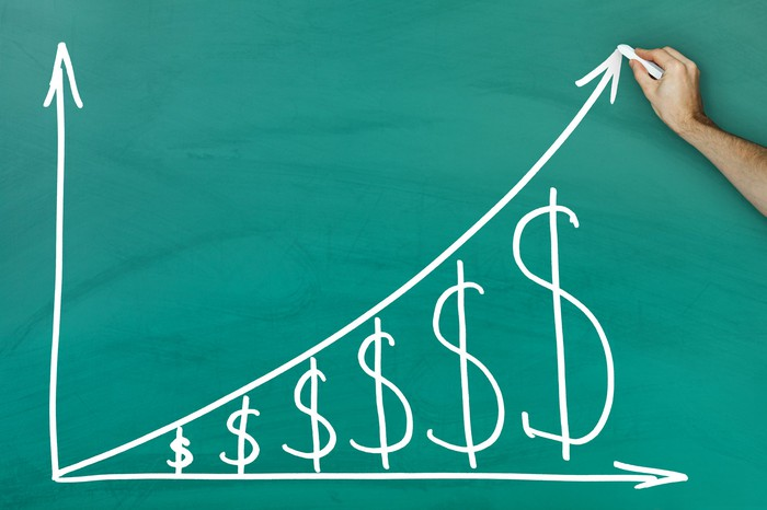 Hand drawing a graph line upward on a blackboard, over dollar signs getting bigger.
