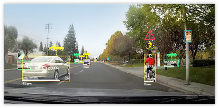 An artist's mockup of the view of a street from the behind the digital dashboard of an NVIDIA-powered self-driving car