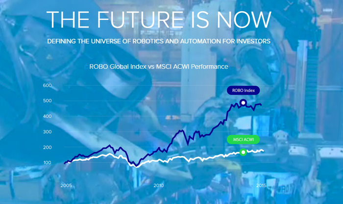 Chart depicting the performance of ROBO Global's ETF as compared to the MSCI ACWI Index.