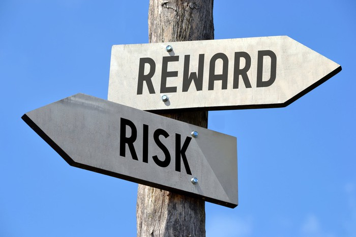 Risk and reward signs