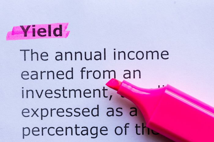 Written definition of yield with highlighter