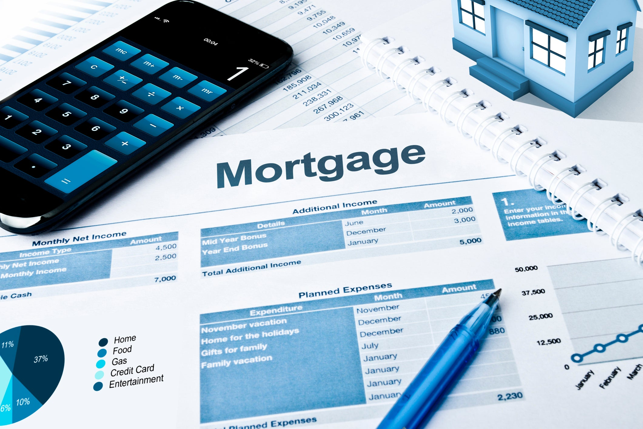 Mortgage documents with pen and calculator.