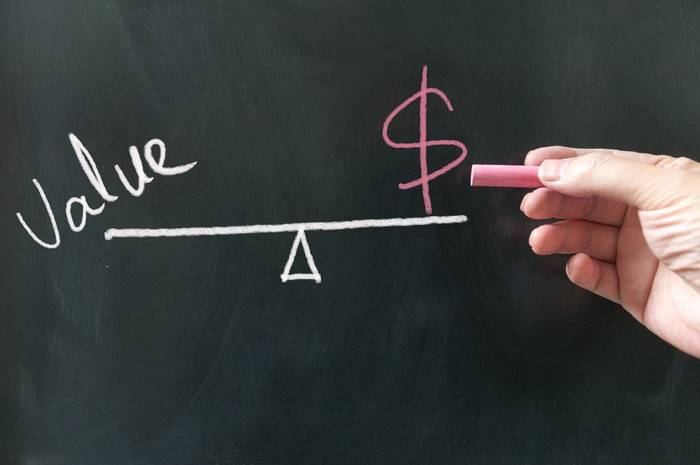 A chalkboard drawing of a seesaw with value on one end and a dollar sign on the other.