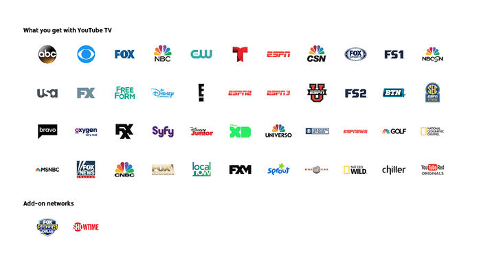 List of channels on YouTube TV and their logos.