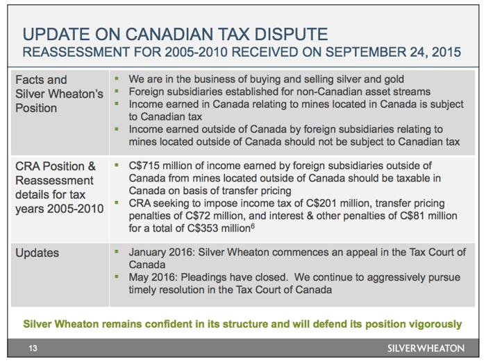 An image summarizing Silver Wheaton's tax dispute with Canada.