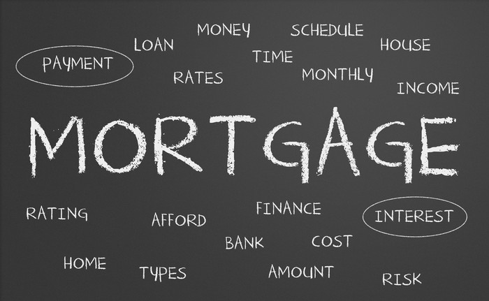"The word ""mortgage"" written on a blackboard surrounded by smaller related words such as interest and payment"