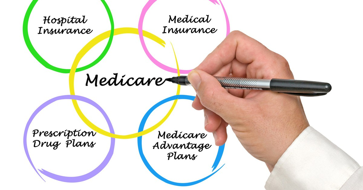 5 Facts About Medicare Every Retiree Should Know