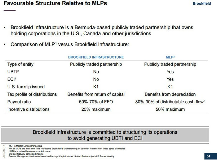 A slide comparing Brookfield Infrastructure Partners vs. MLPs.