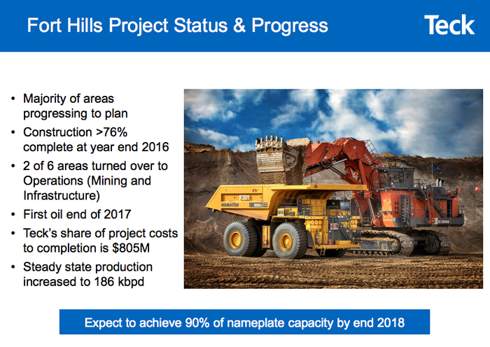 Slide from investor presentation showing Teck's investment in the Fort Hills oil sands project is getting closer to paying off