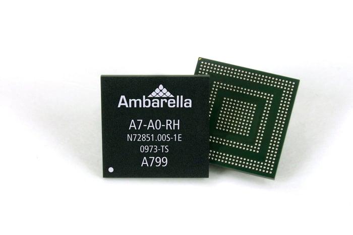 Ambarella system on a chip