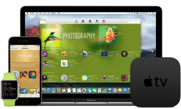 Apple app store on Mac, iPhone, Apple Watch, and Apple TV.