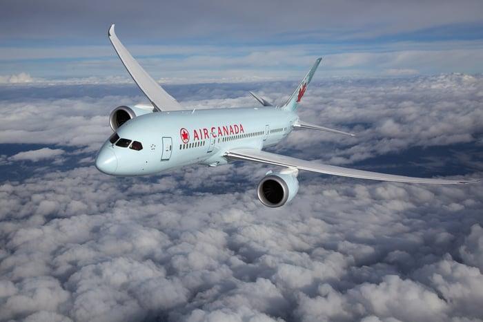An Air Canada plane in flight.