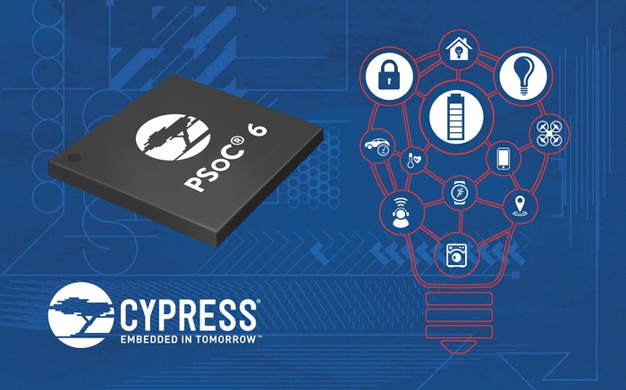 Image showing Cypress' programmable IoT architecture.