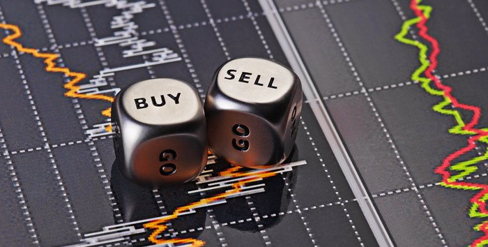 """Buy"" and ""Sell"" dice on top of a stock chart."