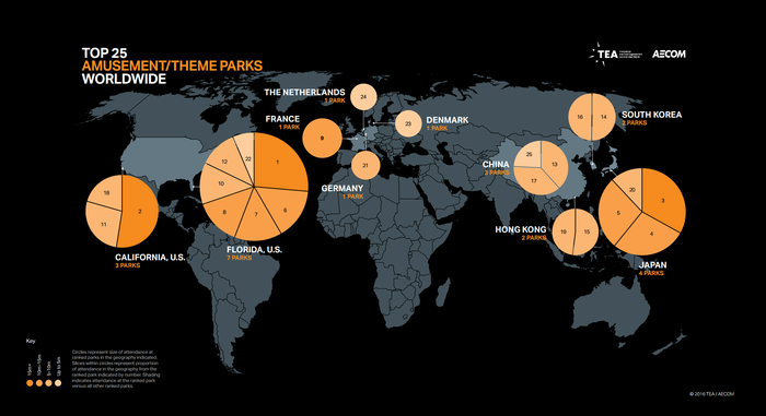 World map showing the performance of the top 25 theme parks in 2015.