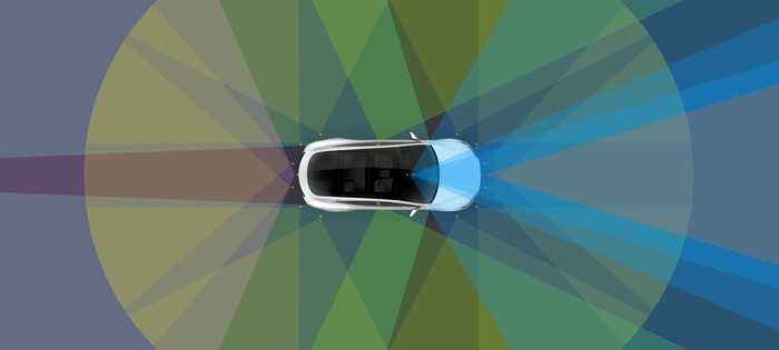 Visualization of a Tesla vehicle using sensors