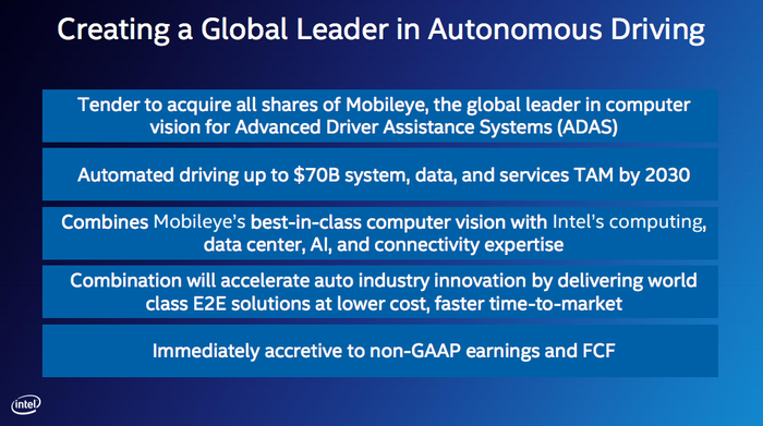 Slide from Intel's presentation to buy Mobileye