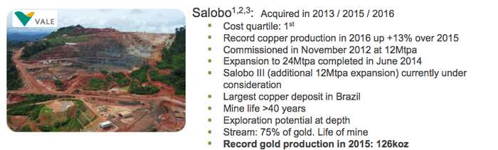 An overview of Silver Wheaton's Salobo mine investments