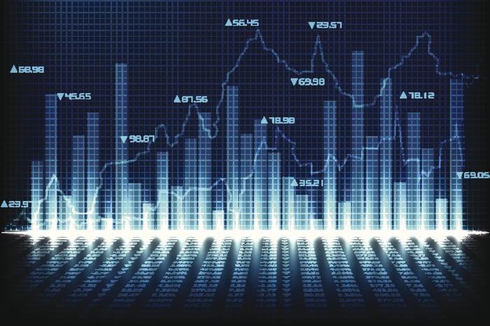Grayscale stock chart