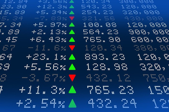 Stock or index quote board