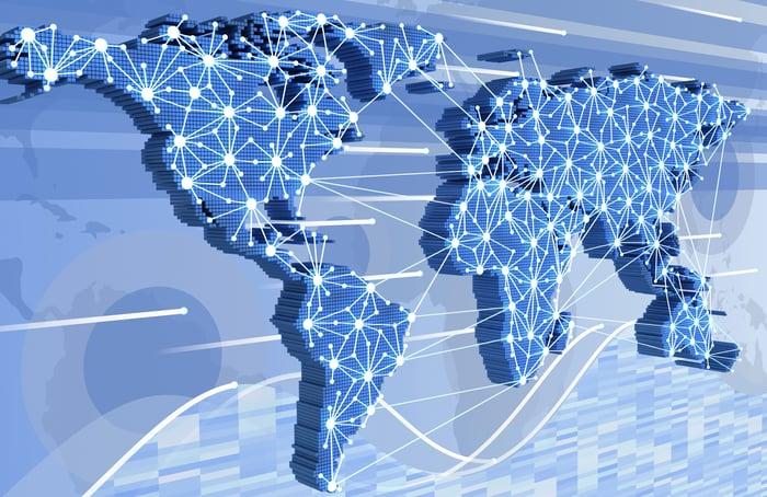 Global networking diagram